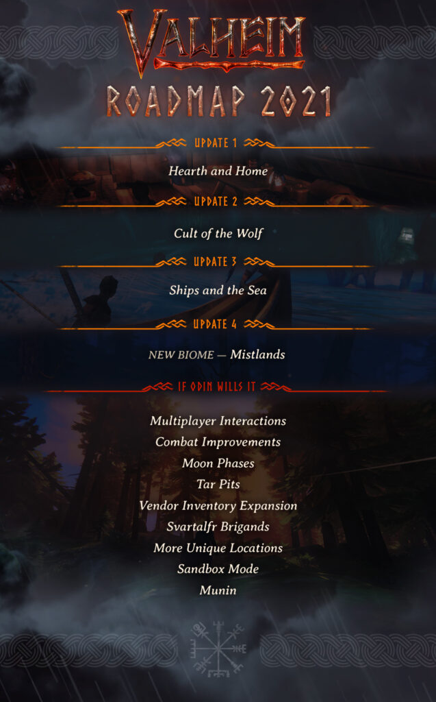 Valheim's 2021 Roadmap. What is coming in the future updates of valheim