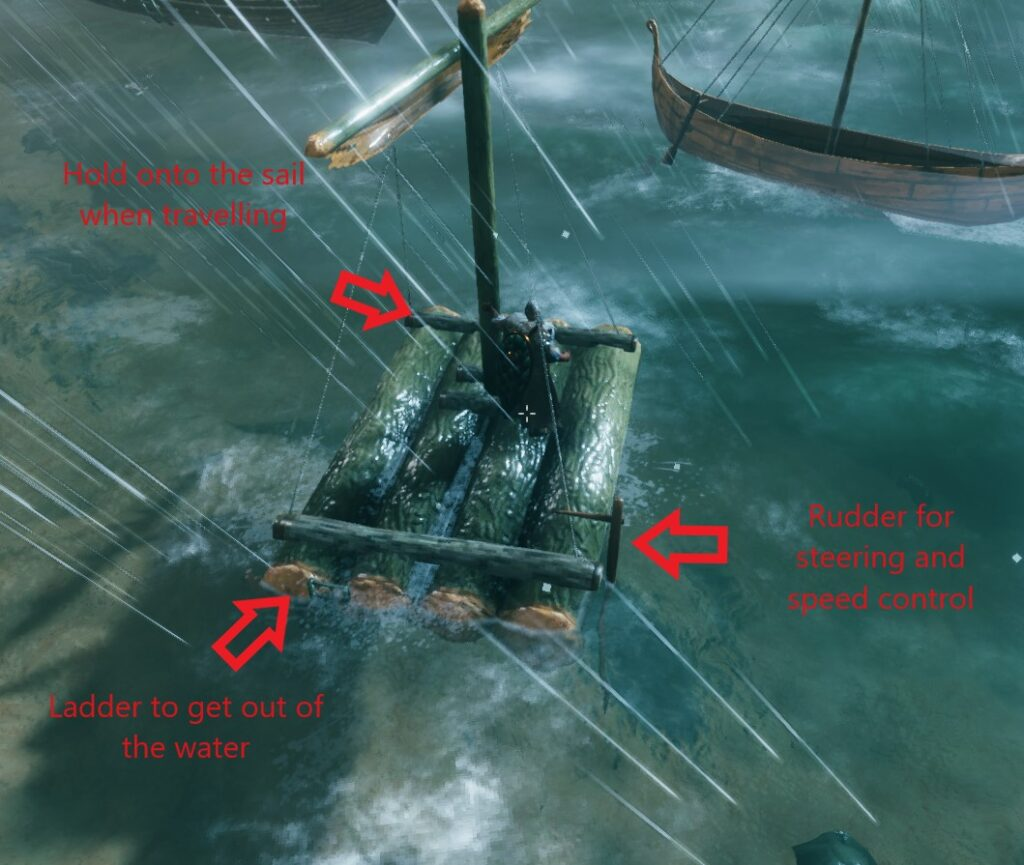 The various controls and features for the raft in valheim