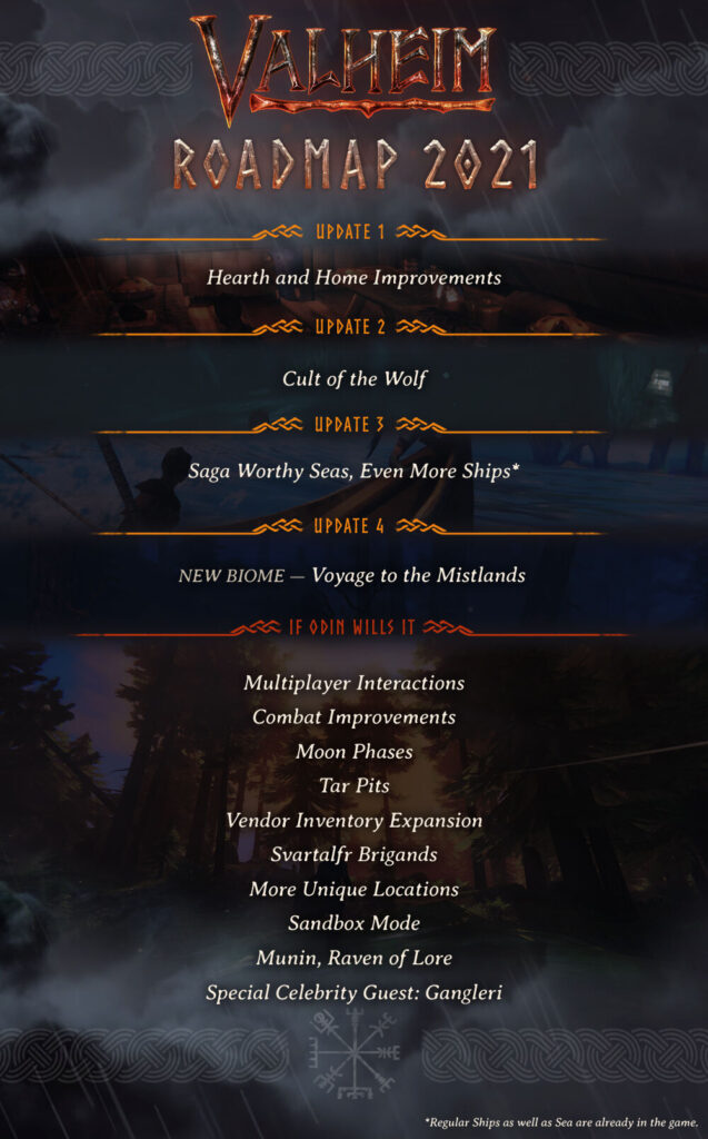 The roadmap for Valheim featuring Heath and Home and Cult of the wolf